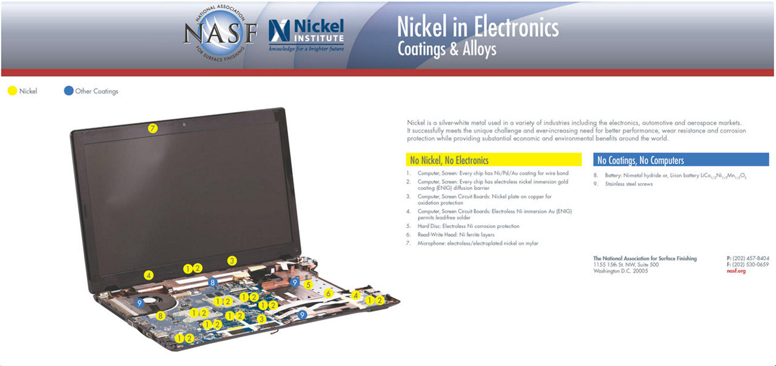 Nickel Cobalt Products Brazilian Plc Aeronautics Printed Circuit Board 8l Fr4 Immersion Gold Hard Aerospace Mobile Phones Electronics